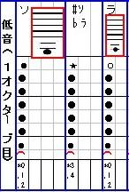 低音ソ〜ラ